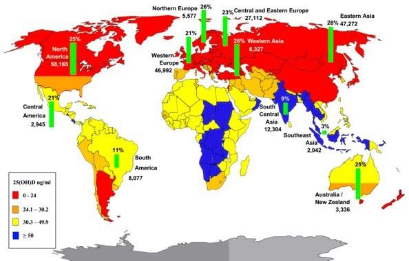 Geschätzte globale 25(OH)D-Spiegel (farbcodiert). Mit 2000 IE Vitamin D3 und – falls möglich – maximal 10 Minuten direkter, ungeschützter Sonnenbestrahlung pro Tag kann das Brustkrebsrisiko verringert werden (grüne Balken) (Grafik: S. B. Mohr, MPH) [Garland 2009].